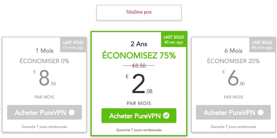 prix purevpn new