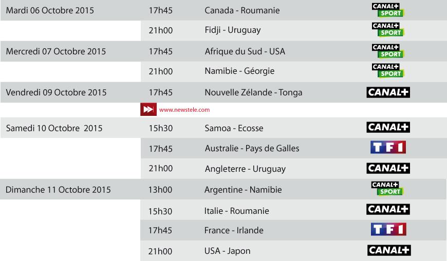 Vpn pour regarder la coupe du monde de rugby vpn actu - Rugby programme coupe du monde ...