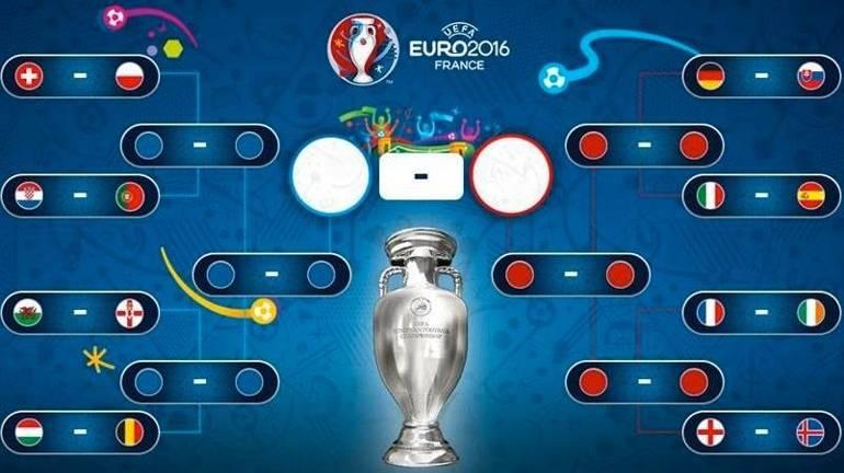 huitième euro 2016 en France