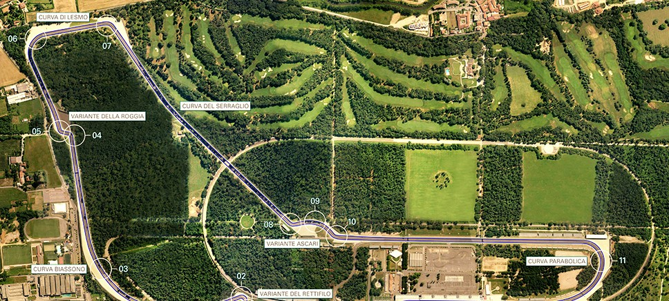 Monza piste