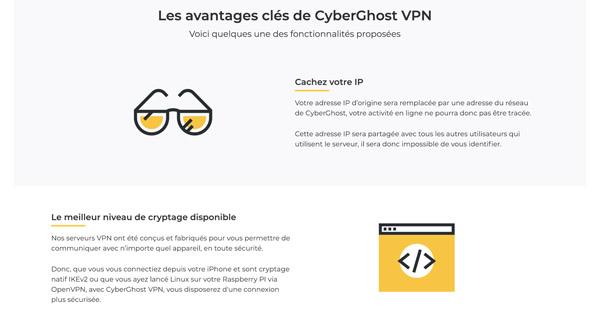 Avantage CyberGhost