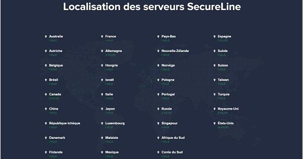 serveurs-avast-secureline