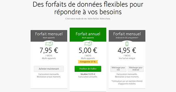 Prix Avira Phantom VPN